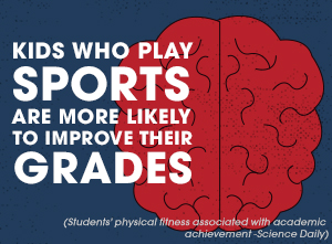 Kids Who Play Sports are More Likely to Improve Their Grades